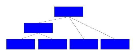 consolidatie schema.jpg